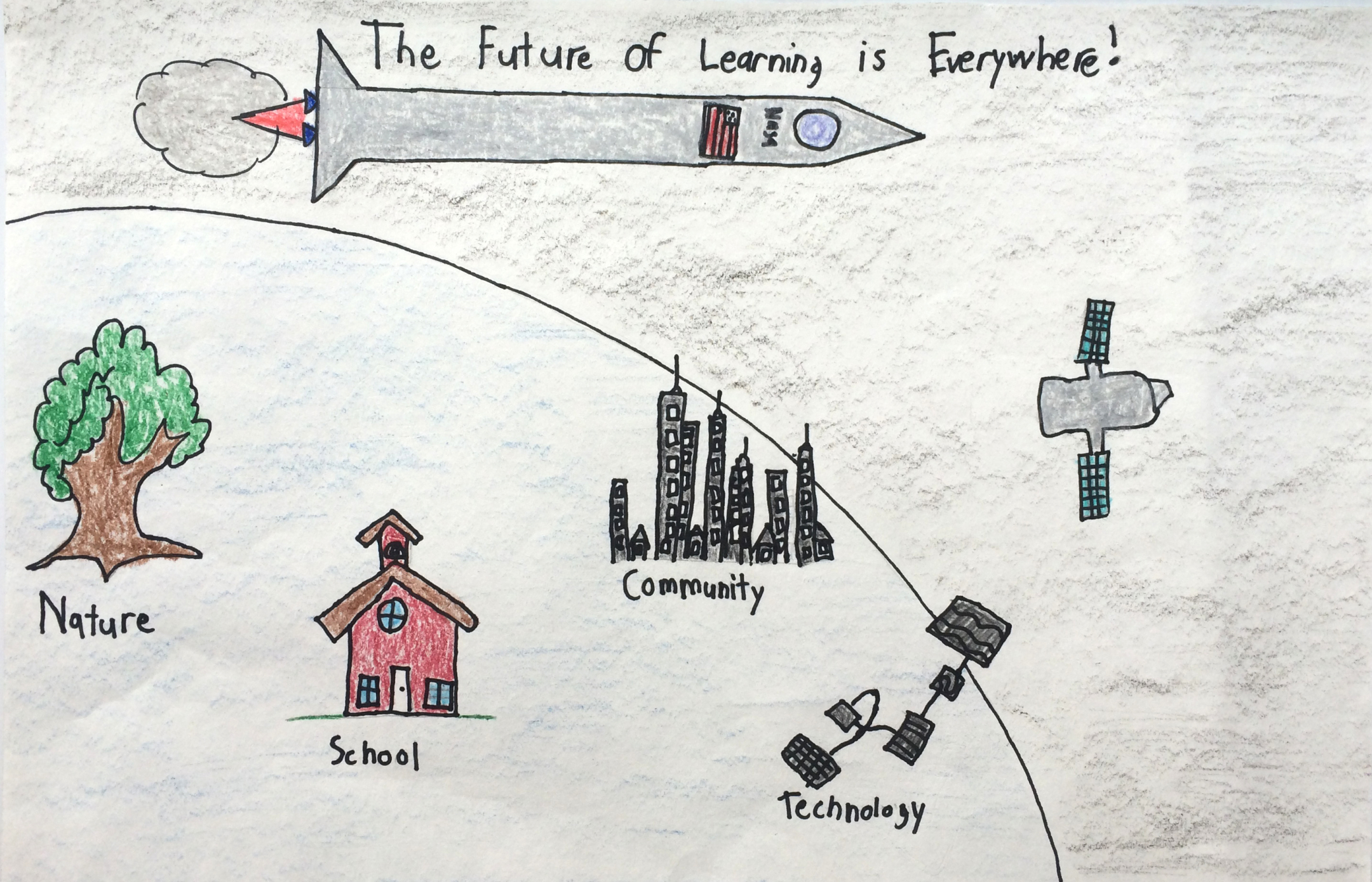 What The Future Will Look Like Essay: Buy Cheap